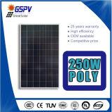 250W polyZonnepaneel voor het Systeem van de ZonneMacht