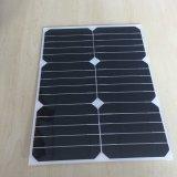 セリウムの証明のライト級選手の半適用範囲が広い太陽電池パネル17W 17V