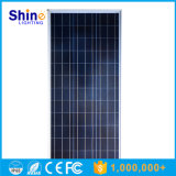 80W Cheap Price High Efficiency Polycrystalline Solar Panel