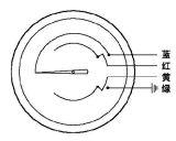 Junction elettrico Bimetallic Thermometer con -80 Degree to+500 Degree (WSSX)