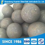 80-100mmの新しく物質的な高品質は鋼球媒体の球を造った