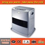 Sobrecalentamiento de habitaciones Protección uso Queroseno Aceite Calentador