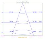 Свет панели потолка СИД Ce/RoHS/UL/TUV 40W квадратный