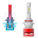 2017 la lampe principale automatique H4 H7 H11 9005 9006 de véhicule de la lampe 8400lm du phare 60W DEL de la lumière V5 DEL de DEL la plus neuve