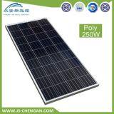 インバーター及びコンバーター2000Wの太陽エネルギーシステムホーム2kwオン/オフ格子インバーター