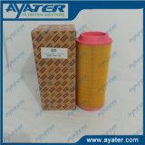 Partie de Copco d'atlas de filtre à air de compresseur d'air de vis (1613740700)