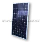 Panneau solaire direct de la vente 300W d'usine pour l'énergie solaire