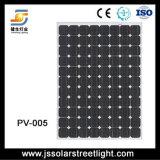 Panneau solaire de vente en gros de pouvoir de dessus de qualité d'exportation