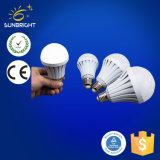 Großhandels12v nachladbare intelligente Notleuchte der Batterie-LED