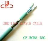 Câble Double-Protégé d'acoustique de connecteur de câble de transmission de câble de caractéristiques de câble de Cat7/Computer