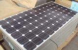 Кремний модуля 150W 18V PV панели солнечных батарей фабрики Monocrystalline