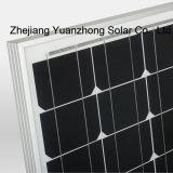新しいデザインSunpowerの適用範囲が広い太陽電池パネル95W 12V!