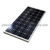 Panneau solaire direct de la vente 125W d'usine pour le système d'alimentation solaire