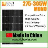 зеленая Monocrystalline фотовольтайческая панель солнечных батарей 300W