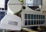 Climatiseur solaire hybride de Mur-Wounted d'économies d'énergie Tkf (r) -32gw
