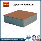 銅の覆われたアルミニウム転移の接合箇所