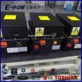 Batterij van het Lithium van de Batterij van de Batterij van de Batterij van China 3.7V 18650 de Navulbare Li-Ionen