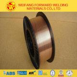 Weifangの特別な鋼鉄グループからのMagの溶接ワイヤ