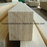 Uitstekende kwaliteit met Goedkope Prijs voor LVL LVL/Scaffolding LVL/Construction van de Verpakking LVL/Furniture
