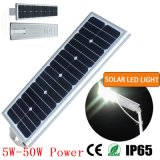luz solar de 40W LED para el uso de la calle y del camino