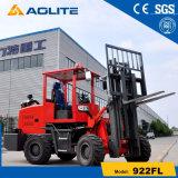Carregador da roda do Forklift