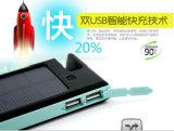 12000mAh impermeabilizzano la Banca doppia di energia solare del USB