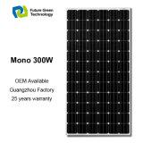 el panel solar de la mejor calidad de la eficacia alta 300W flexible