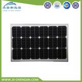 impianto di ad energia solare monocristallino del comitato di 65W TUV