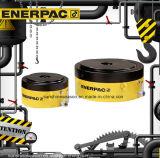 CLP-Séries originais de Enerpac, cilindros da contraporca da panqueca