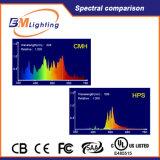 Doubles (halogénure en céramique en métal) hydroponiques terminés d'Ebm 630W Cdm CMH élèvent l'UL de l'appareil d'éclairage 120/240V indiquée avec une ampoule