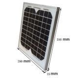 10W PV 재생 가능 에너지 힘 태양 모듈 태양 전지판