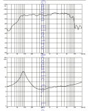 [غنون] [غو-603نا] 6 بوصة نيوديميوم المتحدث