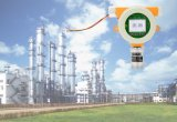 Detector de gas en línea fijado del óxido nítrico (NO)