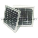 el panel solar de 16W picovoltio para la Sistema Solar