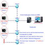 Cópia da sustentação do comparecimento do tempo da impressão digital Output (3000TC/print output)