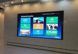 실내 P8 SMD 높은 광도 LED 영상 벽 스크린 전시
