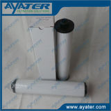 Filter van de Olie van Hydac van de Levering van Ayater Hydraulische 3677526