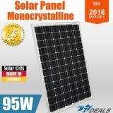 95W de nieuwe Monocrystalline Zonnecel van het Zonnepaneel Sunpower van het Ontwerp Transparante Flexibele voor Klein Systeem