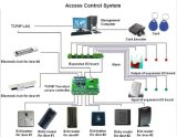 접근 제한 시스템 (SRM1D)를 위한 125kHz Em 카드 판독기
