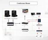 Macchina fotografica piena di video comunicazione di 1080P60 F=5.1mm-51mm HD (OHD10S-C)
