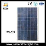 Панель солнечных батарей высокой эффективности поли (130W)