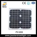 panneau solaire mono de la haute performance 160W