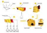 Planta de esmagamento de pedra da mineração profissional das tecnologias novas