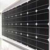 Comitato solare più poco costoso di PV 5PCS per un comitato solare da 500 watt