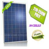 Comitato solare solare poco costoso della pila 240W della lista 156*156 di prezzi poli con il vetro di alta qualità