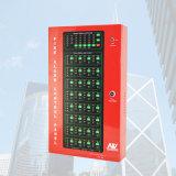 Aw-Cfp2166-12-32 Controlebord van het Brandalarm van Asenware van streken het Conventionele