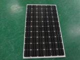 Панель солнечных батарей 260W высокой эффективности Mono для электрической системы на-Решетки