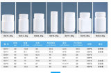 Plastikflasche der geneigten Schulter-20ml für Pillen, Tablette-Verpacken