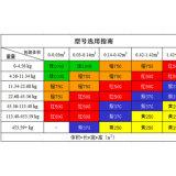 ярлык удара 25g/37g/50g/75g/100g для утлых продуктов