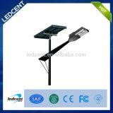 indicatore luminoso di via solare solare del vento LED di 60W 70W 80W con CE RoHS